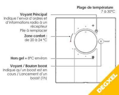 thermostat radio sans fil non programmable